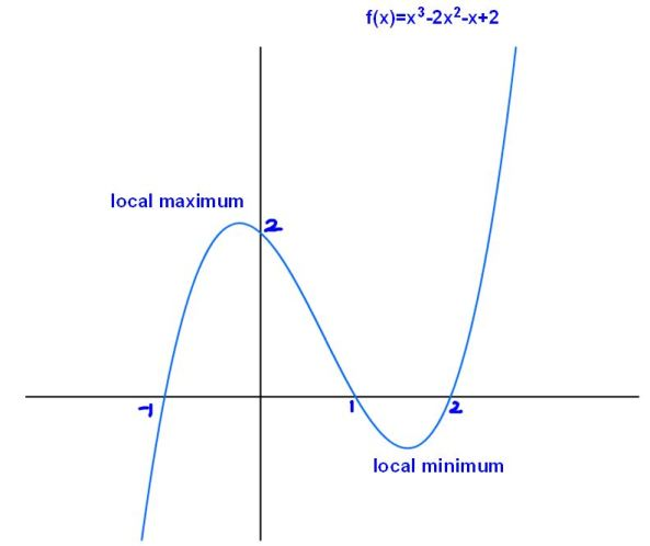 statistics help probability Online statistics calculators - solvers » normal distribution probability calculations use this calculator if you want to compute a probabilities associated with the.