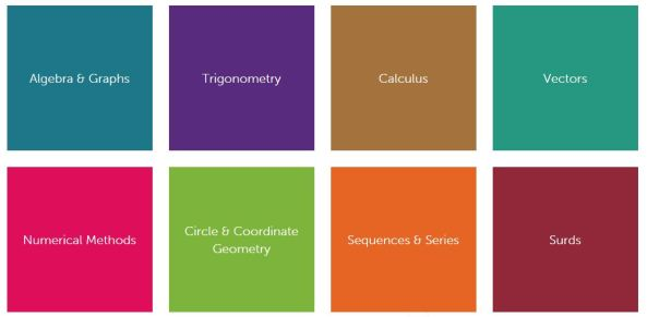 Mathscard online - Loughborough University