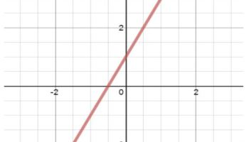Happy Christmas Mathematics For Students