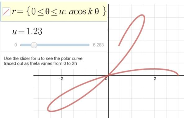Desmos domain and sliders