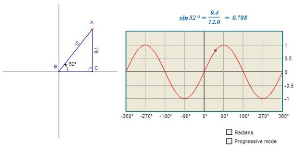 Graphing sine function