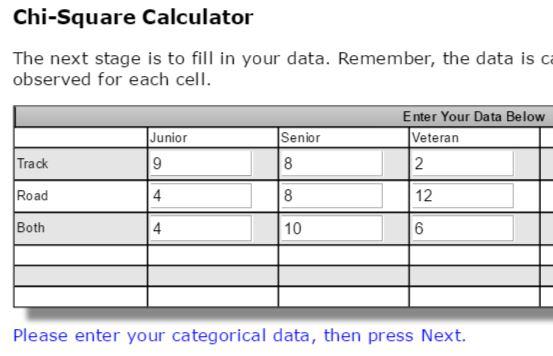 Chi Squared Calculator 1