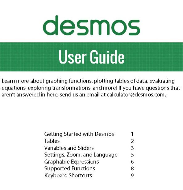 Desmos User Guide