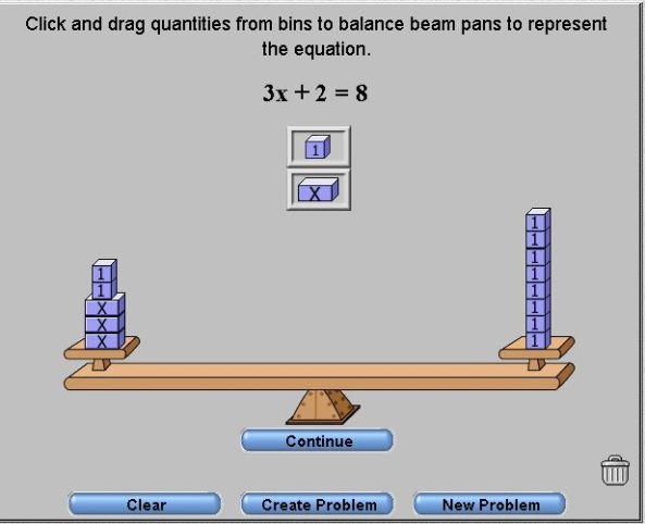 NLVM - Equations