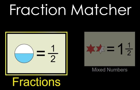 PhET Fraction Matcher