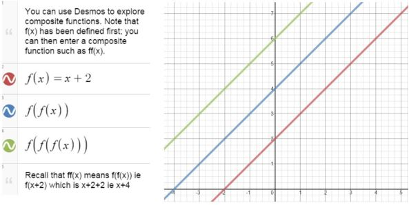 Composite functions with Desmos