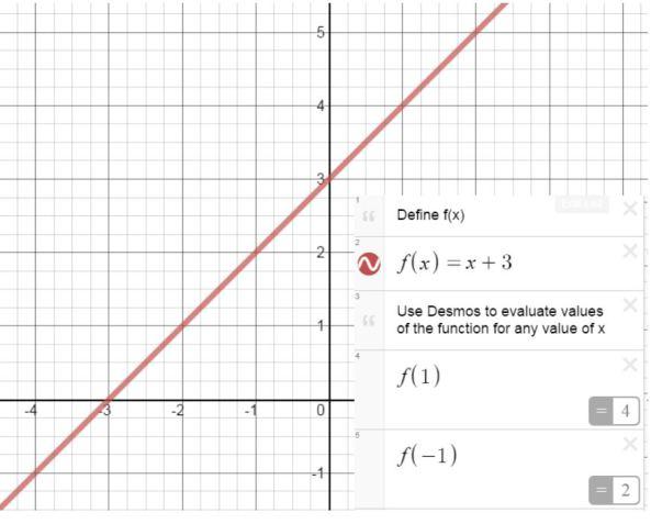 Desmos - function notation