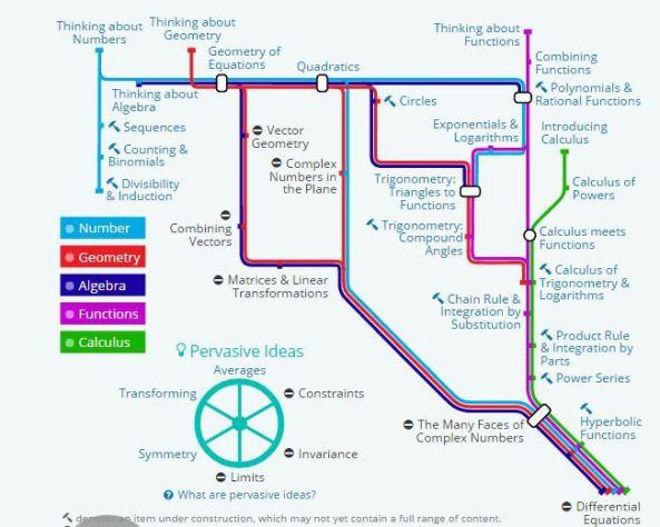 underground-mathematics