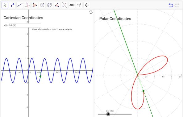 Polar & Cartesian Plotter