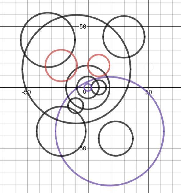 desmos circle