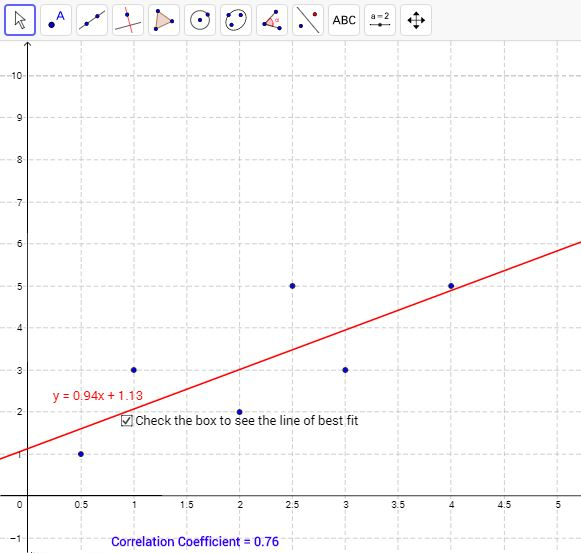 geogebra-correlation