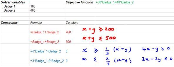 Edexcel LP Problem Excel Solver