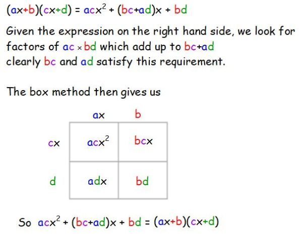 Box method general