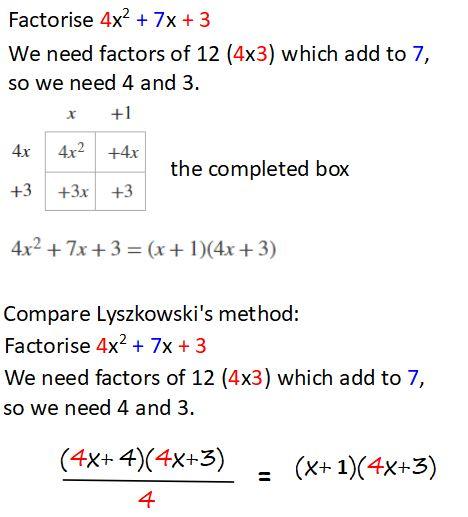 Lyszkowski & box comparison